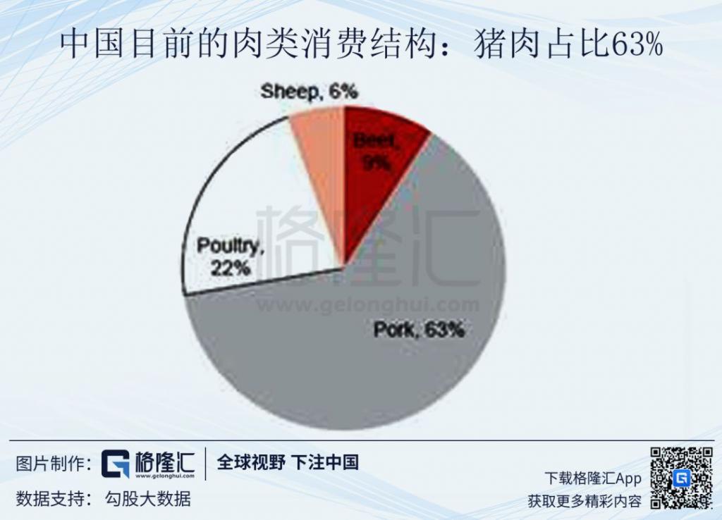关联营销背景素材猪肉