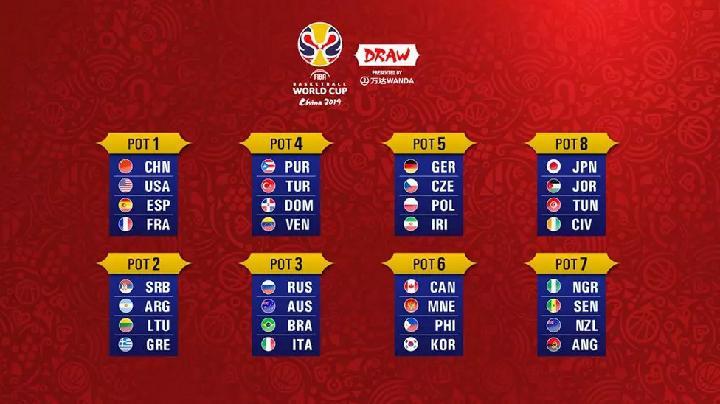 男篮世界杯抽签分组规则公布 中美将在京沪开启各自小组赛
