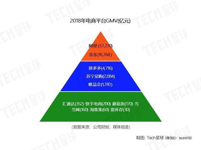 """P2P交流-投资理财淘集集""""大溃败""""始末,资金缺口超30亿理财平台(3)"""