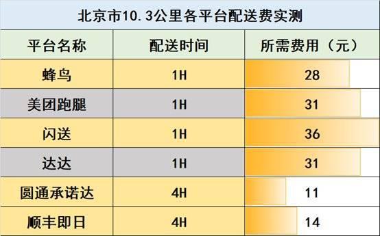 P2P交流-投资理财圆通裁员风波背后,是快递业的江湖险恶理财平台(10)