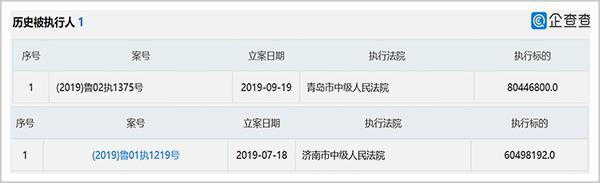 P2P交流-投资理财山东,又一家500亿实力强企,告急!理财平台(11)