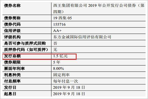 P2P交流-投资理财山东,又一家500亿实力强企,告急!理财平台(13)