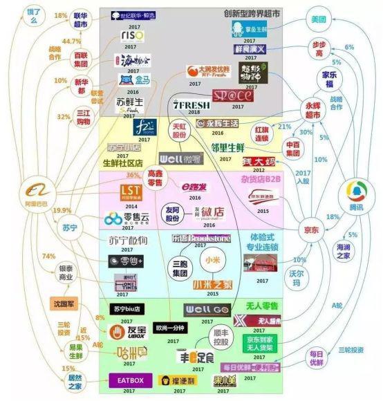 "P2P交流-投资理财强""龙""干不过""地头蛇""理财平台(10)"