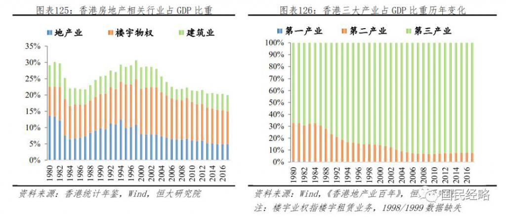P2P交流-投资理财终于,香港对高房价动手了!理财平台(8)