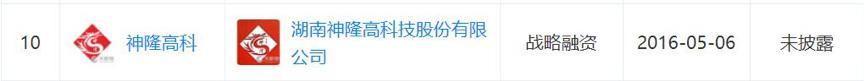P2P交流-投资理财89岁的袁隆平,在杂交水稻公司当起了董事长理财平台(4)