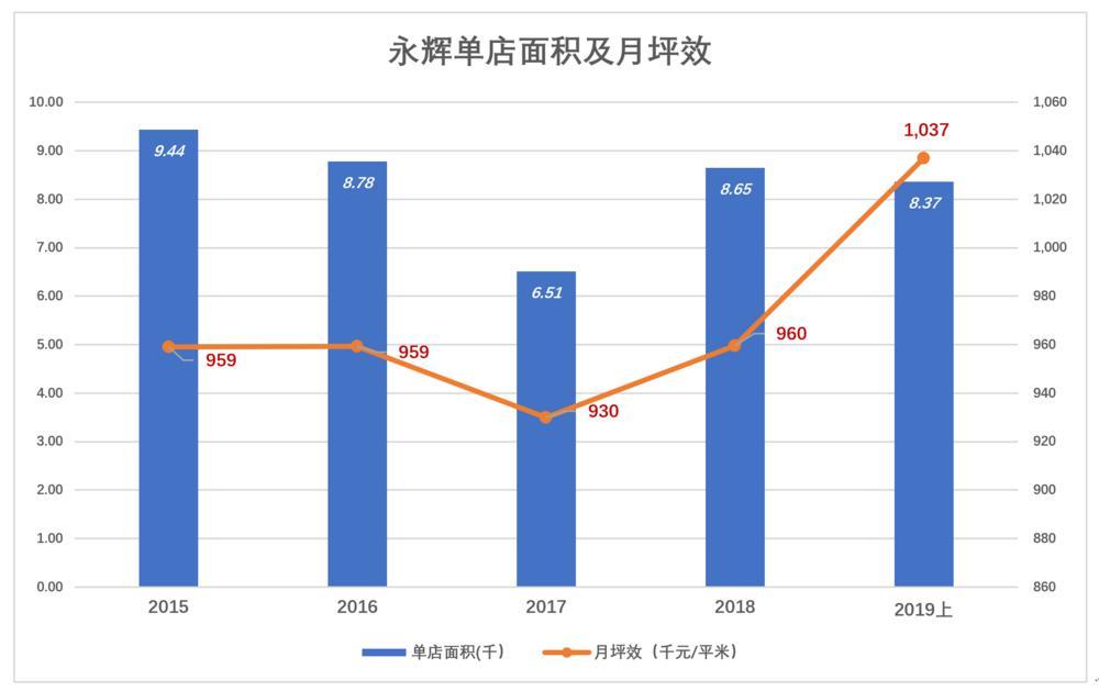 P2P交流-投资理财永辉托大?理财平台(4)