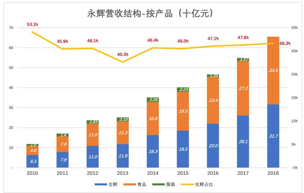 P2P交流-投资理财永辉托大?理财平台(5)