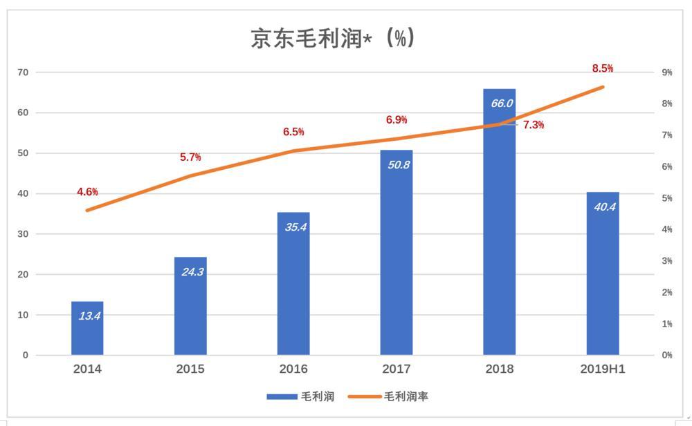 P2P交流-投资理财永辉托大?理财平台(9)