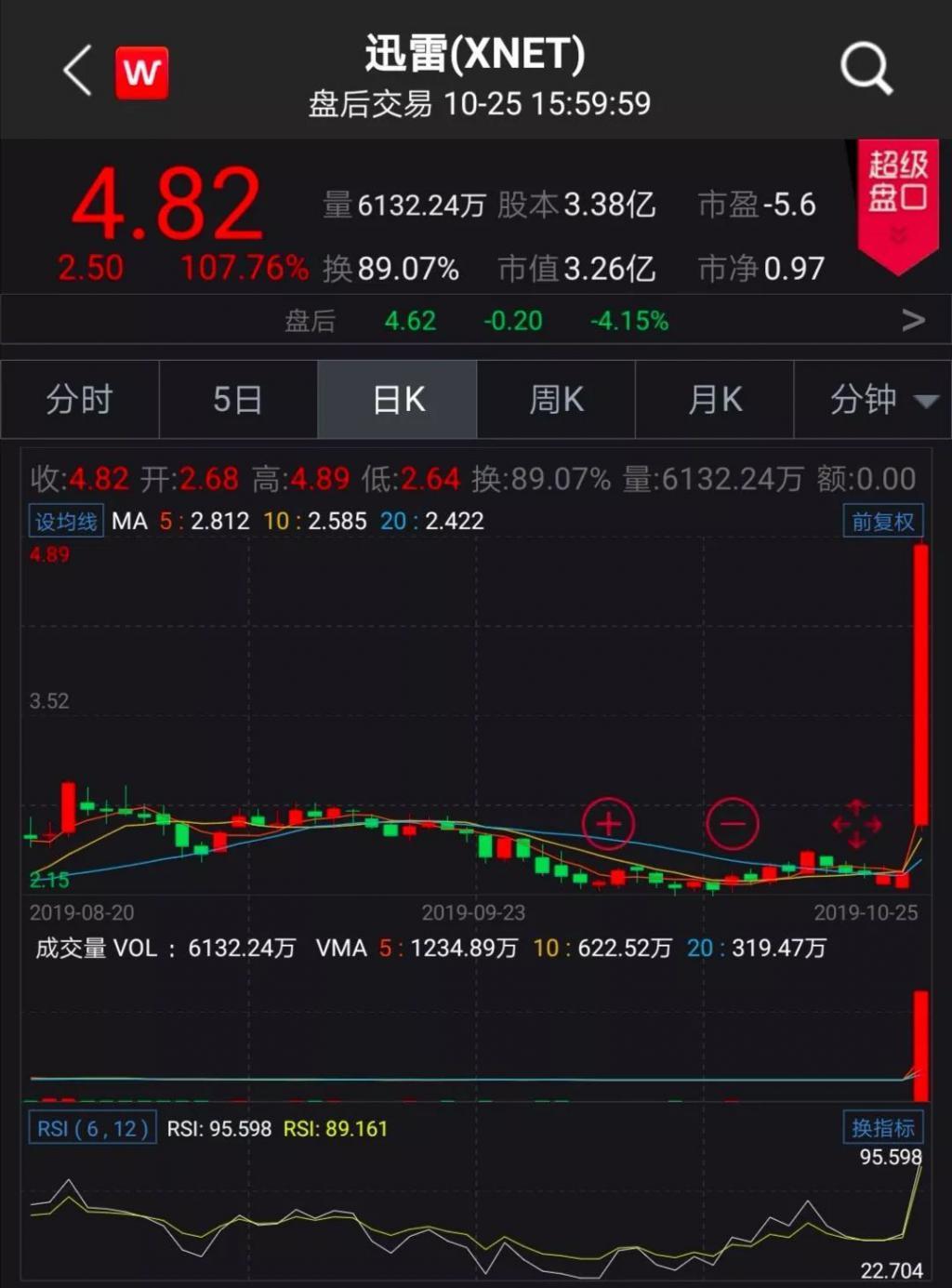 http://www.reviewcode.cn/yanfaguanli/86974.html