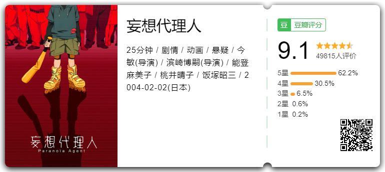 《妄想代理人》剧评:豆瓣 9.1,它才是无数人心中的第一日漫