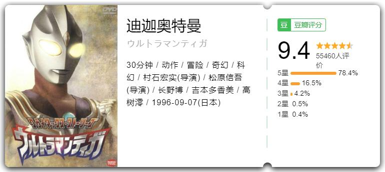 《迪迦奥特曼》影评:25 年前的封神之作,评分至今还在涨…