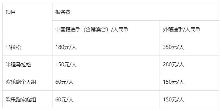 长沙马拉松赛将于11月13日再度与跑友相约