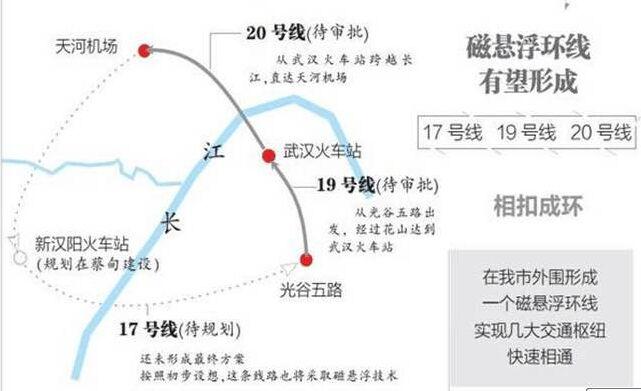 飞机!武汉最牛线路出炉