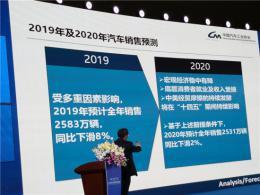 独家!2020中国汽车市场发展如何?中汽协预测:明年销量同比下滑2%