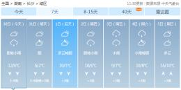 最低氣溫降至1-3℃!冷空氣要陪湖南人跨年