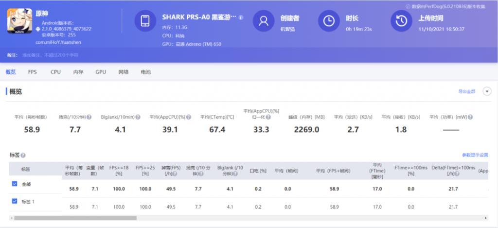 """黑鲨游戏手机4S测评:可能是目前最""""残暴""""的骁龙870手机 评测 第11张"""